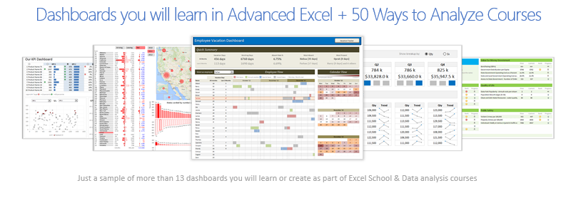 Example dashboards and analysis techniques you will master in 50 ways + Excel School programs
